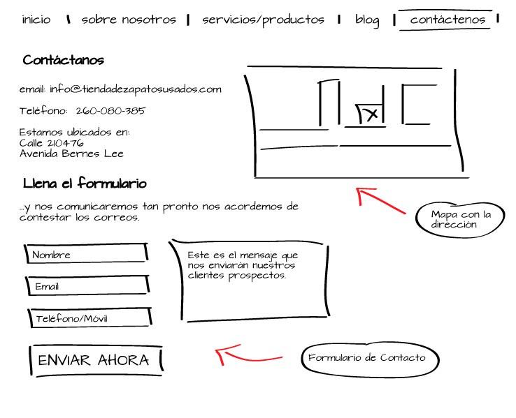 organigrama web